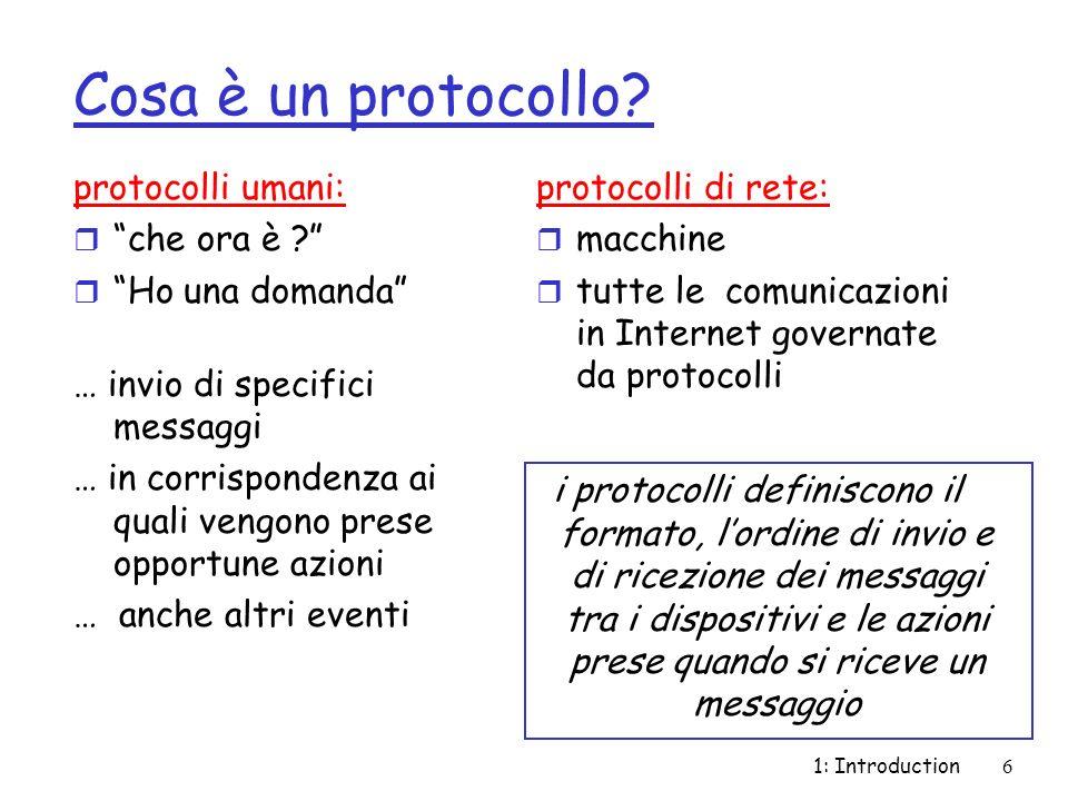 Cosa è un protocollo protocolli umani: che ora è Ho una domanda