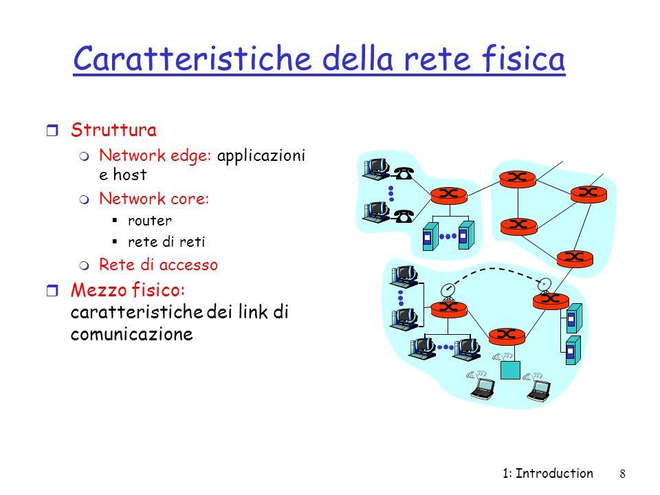 Caratteristiche della rete fisica