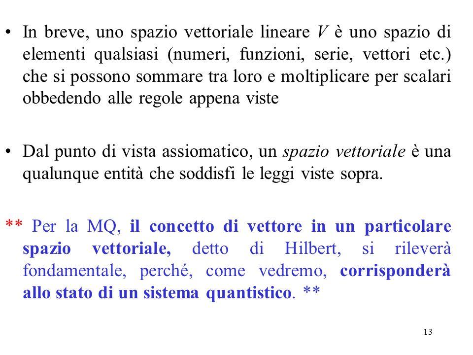 In breve, uno spazio vettoriale lineare V è uno spazio di elementi qualsiasi (numeri, funzioni, serie, vettori etc.) che si possono sommare tra loro e moltiplicare per scalari obbedendo alle regole appena viste