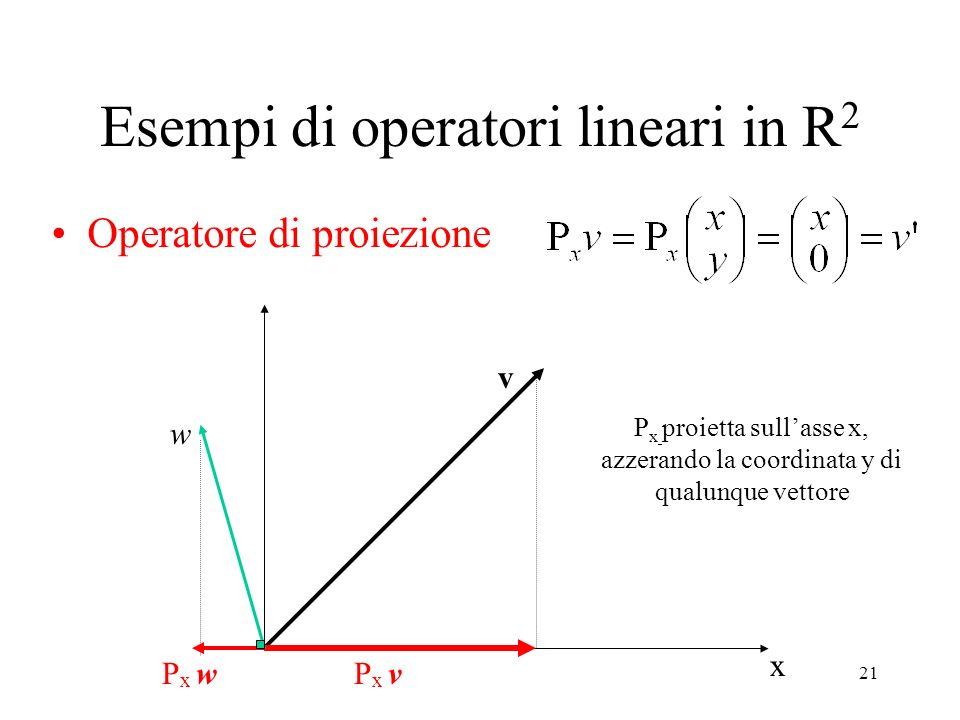 Esempi di operatori lineari in R2