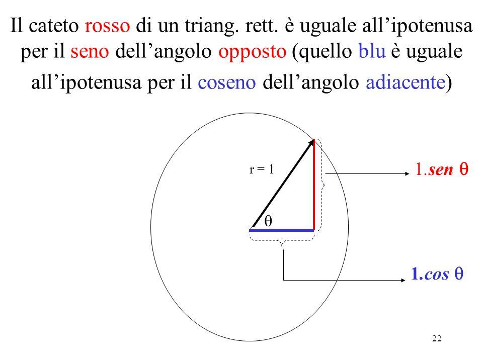 Il cateto rosso di un triang. rett
