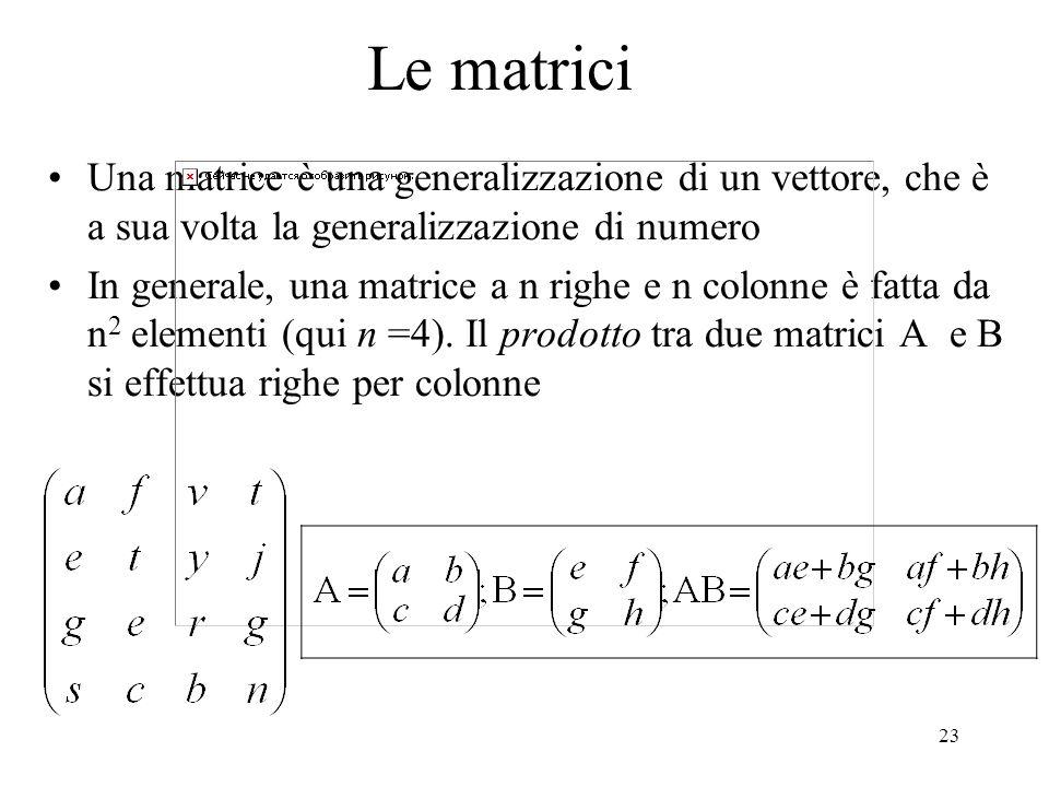 Le matrici Una matrice è una generalizzazione di un vettore, che è a sua volta la generalizzazione di numero.