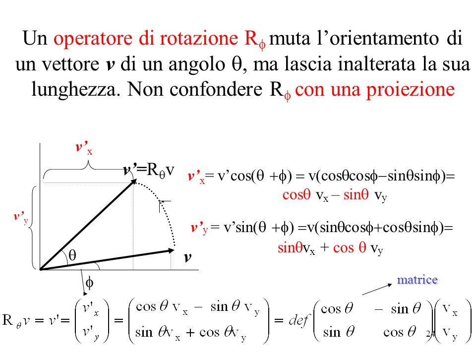 Un operatore di rotazione Rf muta l'orientamento di un vettore v di un angolo q, ma lascia inalterata la sua lunghezza. Non confondere Rf con una proiezione