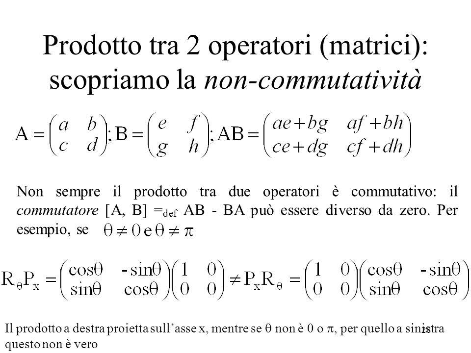 Prodotto tra 2 operatori (matrici): scopriamo la non-commutatività