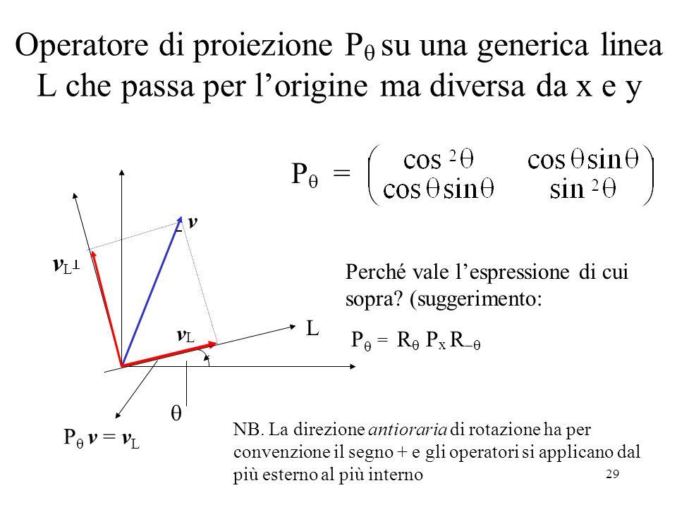 Operatore di proiezione Pq su una generica linea L che passa per l'origine ma diversa da x e y