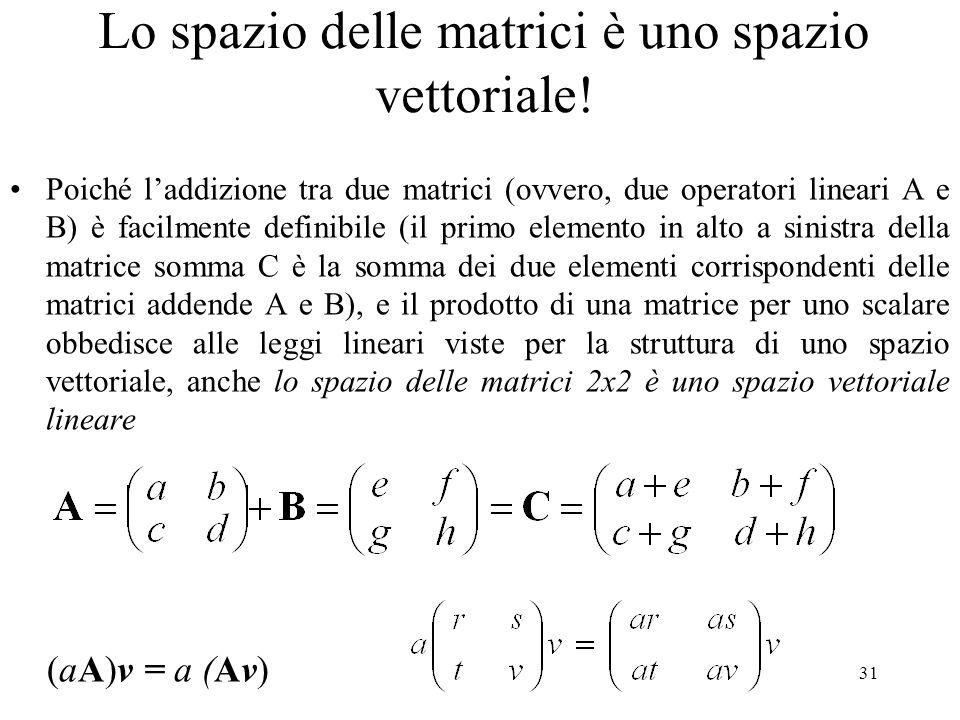 Lo spazio delle matrici è uno spazio vettoriale!