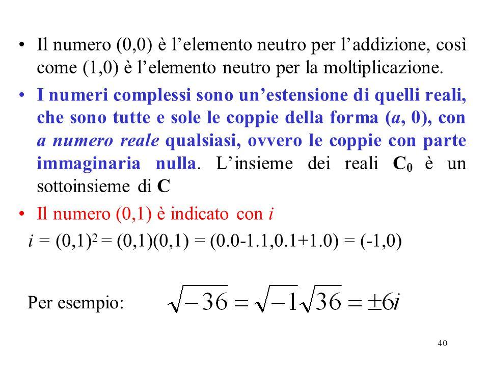 Il numero (0,0) è l'elemento neutro per l'addizione, così come (1,0) è l'elemento neutro per la moltiplicazione.