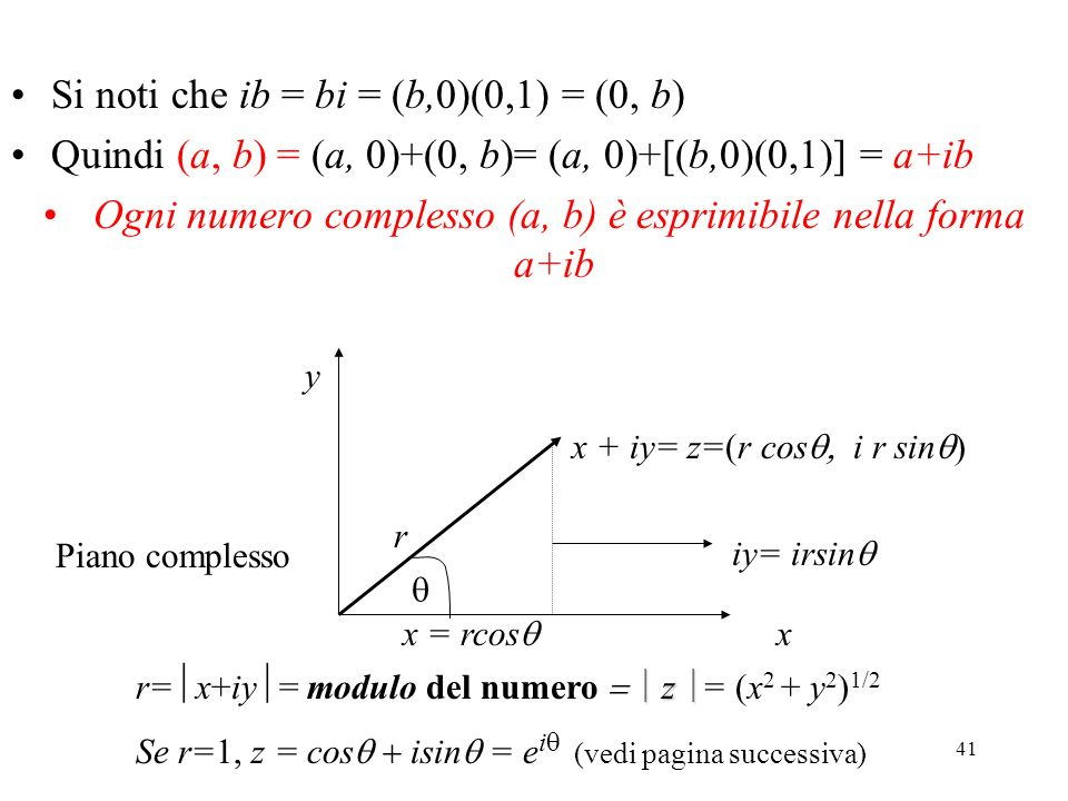Ogni numero complesso (a, b) è esprimibile nella forma a+ib