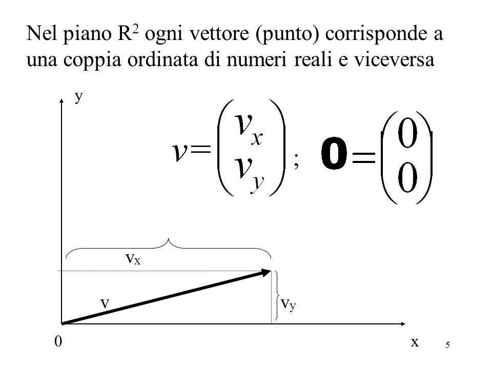 Nel piano R2 ogni vettore (punto) corrisponde a una coppia ordinata di numeri reali e viceversa