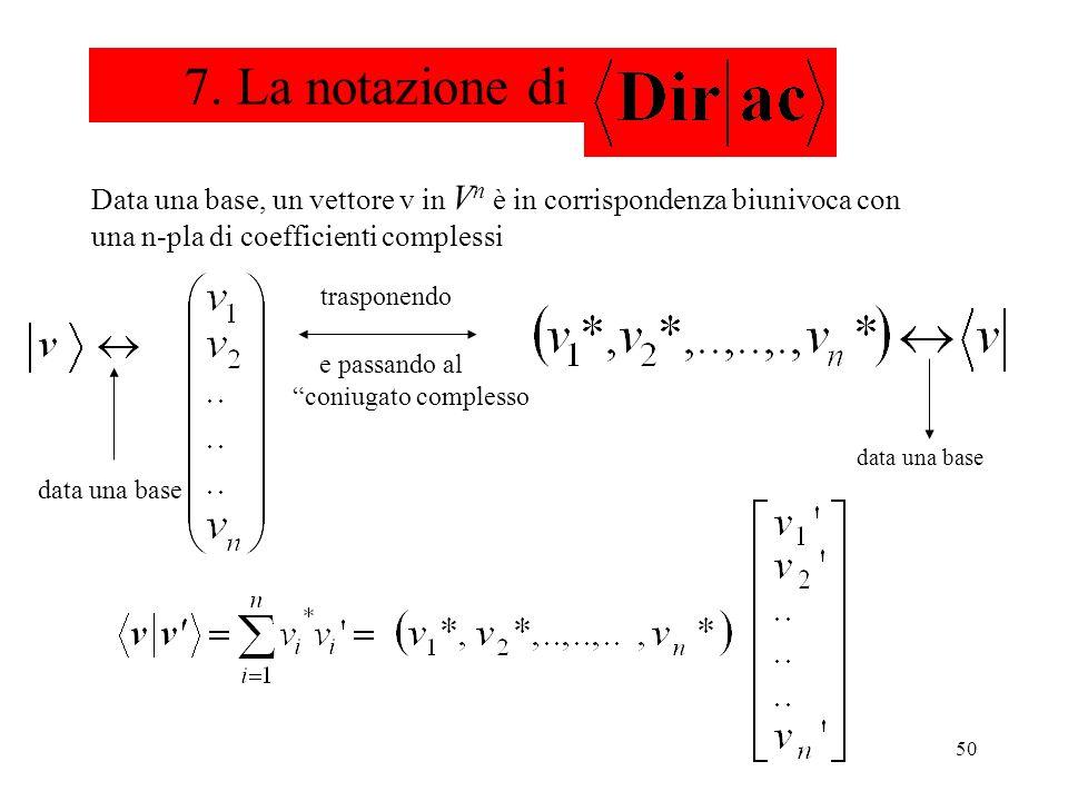 7. La notazione di data una base