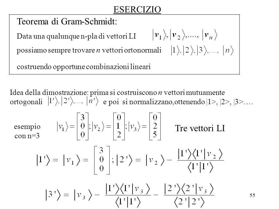 ESERCIZIO Teorema di Gram-Schmidt: Tre vettori LI