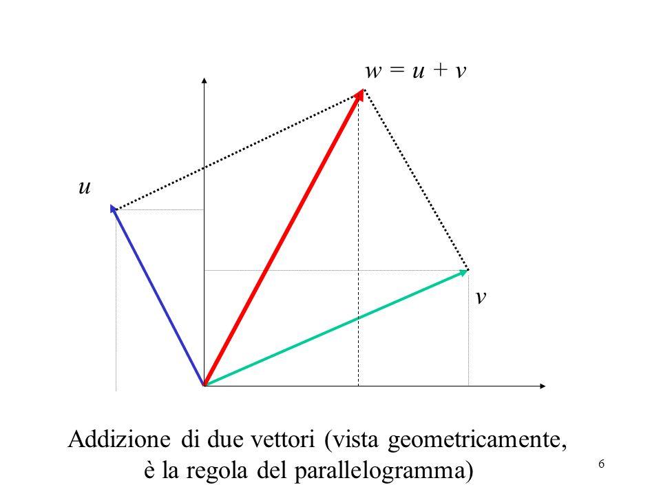 u v w = u + v Addizione di due vettori (vista geometricamente, è la regola del parallelogramma)
