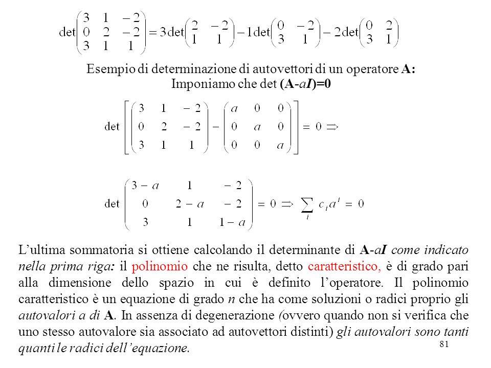 Esempio di determinazione di autovettori di un operatore A: