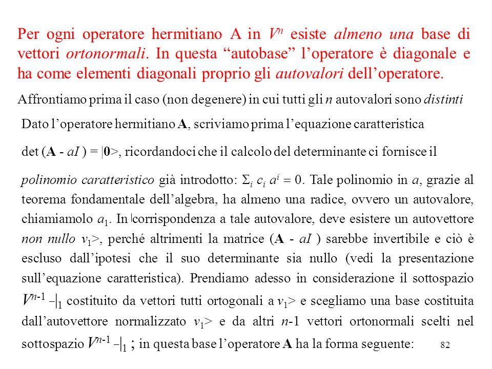 Per ogni operatore hermitiano A in Vn esiste almeno una base di vettori ortonormali. In questa autobase l'operatore è diagonale e ha come elementi diagonali proprio gli autovalori dell'operatore.