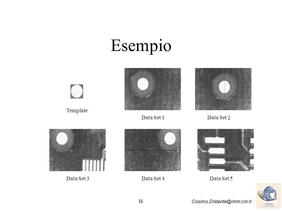 Esempio Template Data Set 1 Data Set 2 Data Set 3 Data Set 4