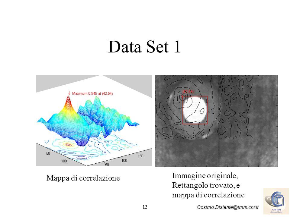 Data Set 1 Immagine originale, Rettangolo trovato, e mappa di correlazione Mappa di correlazione