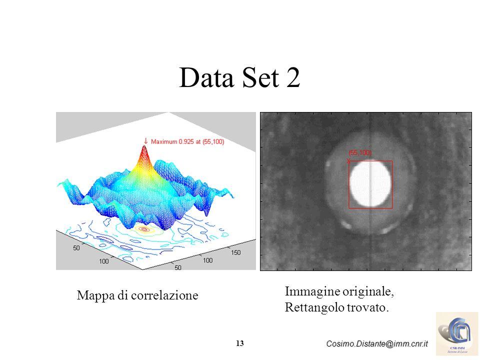 Data Set 2 Immagine originale, Rettangolo trovato.