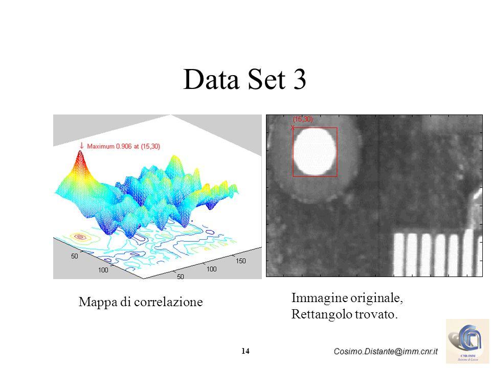 Data Set 3 Immagine originale, Rettangolo trovato.