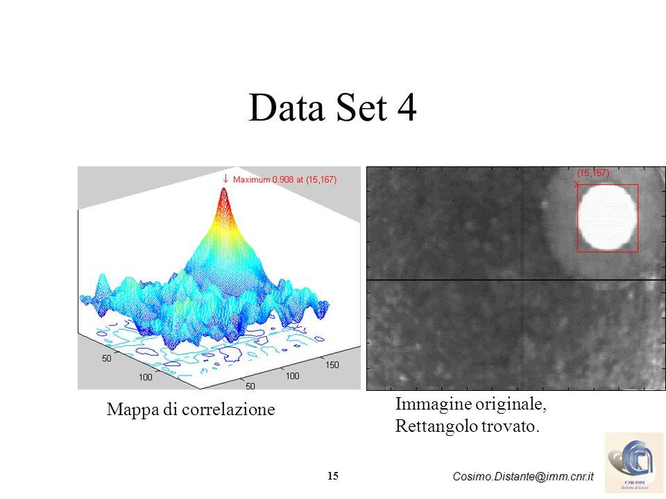 Data Set 4 Immagine originale, Rettangolo trovato.