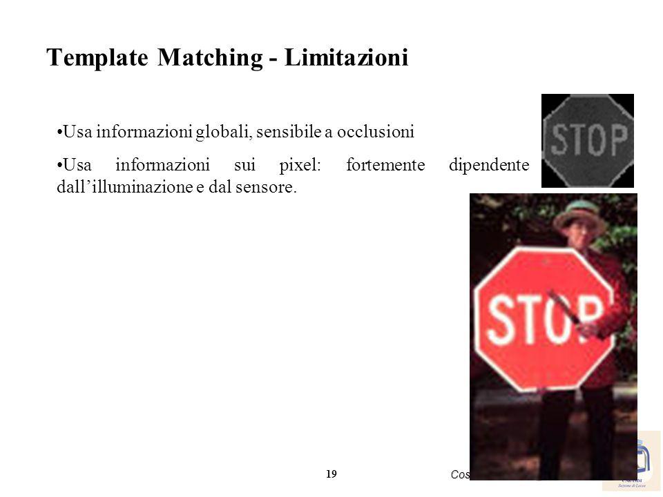 Template Matching - Limitazioni