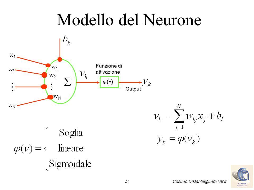 Modello del Neurone  x1 w1 x2 w2 (•) wN xN Funzione di attivazione