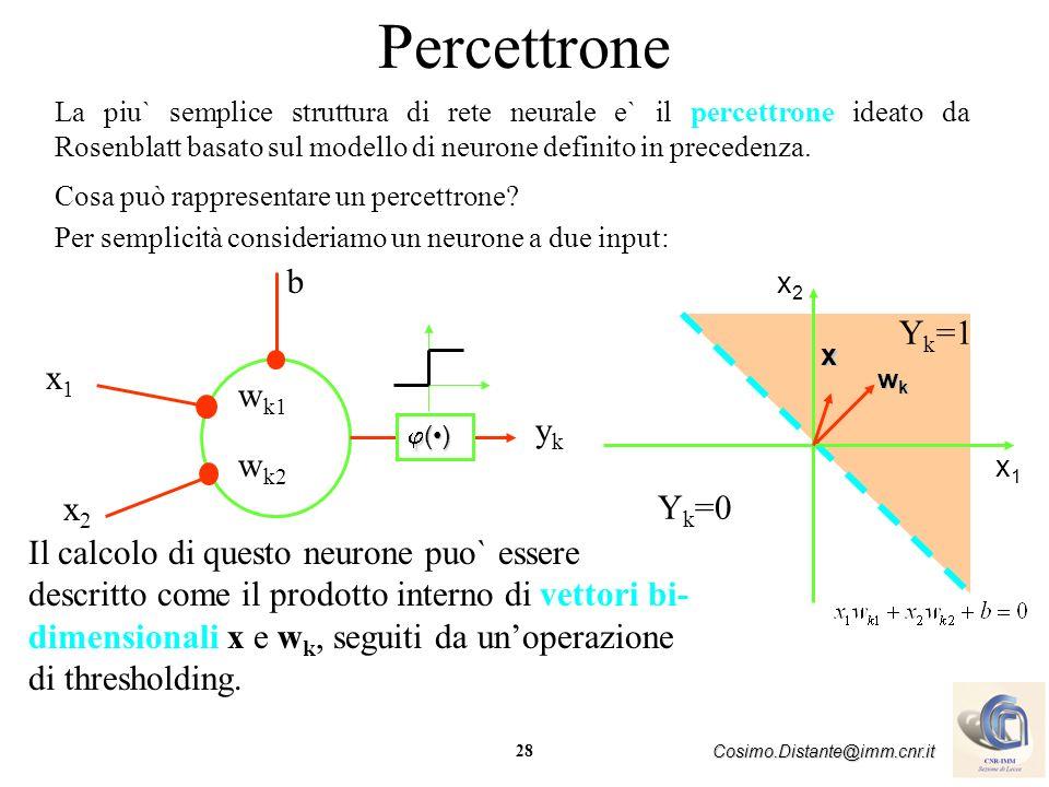 Percettrone b Yk=1 x1 wk1 yk wk2 x2 Yk=0