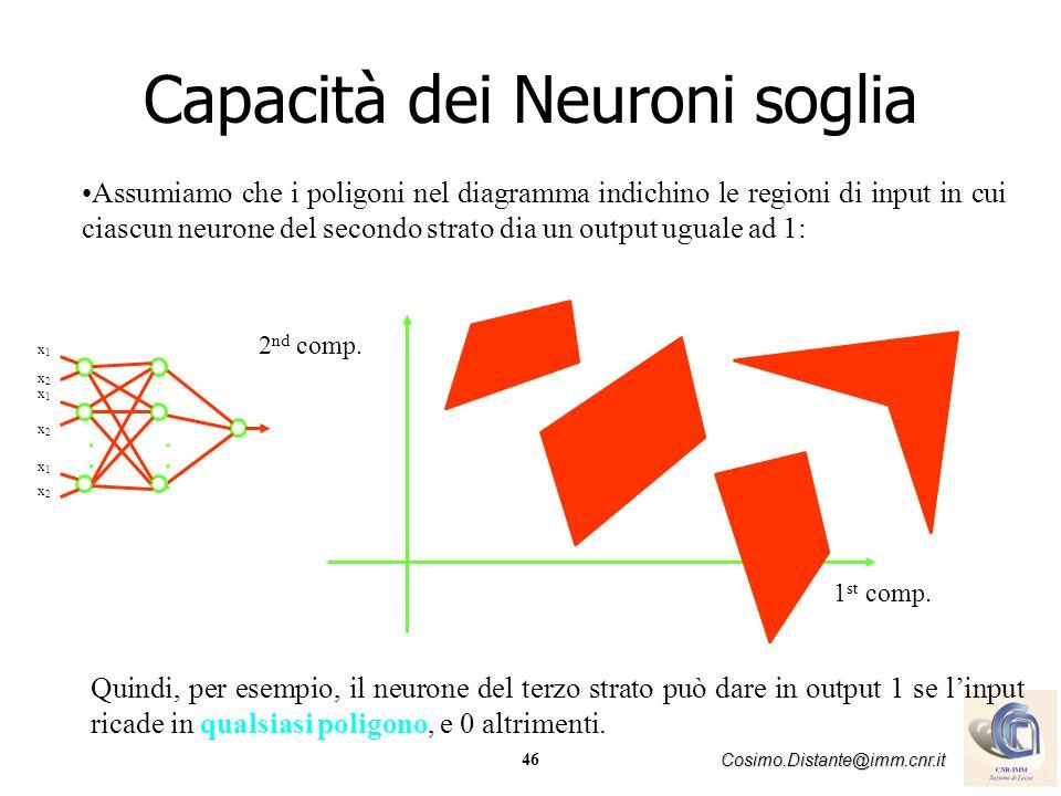 Capacità dei Neuroni soglia