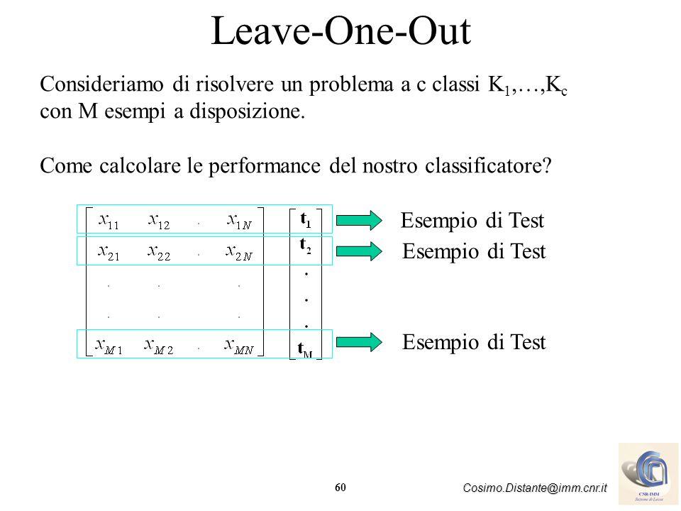 Leave-One-Out Consideriamo di risolvere un problema a c classi K1,…,Kc con M esempi a disposizione.