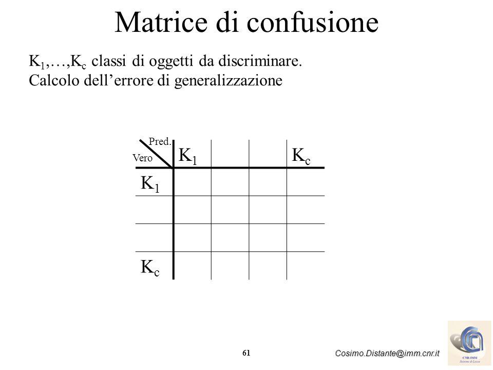 Matrice di confusione K1 Kc K1,…,Kc classi di oggetti da discriminare.