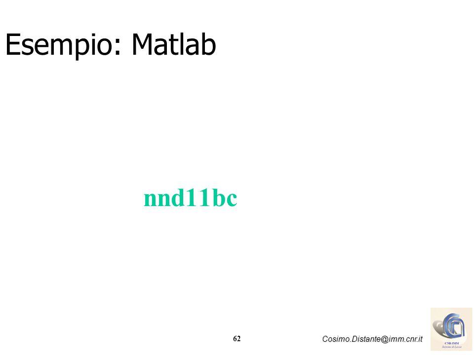 Esempio: Matlab nnd11bc