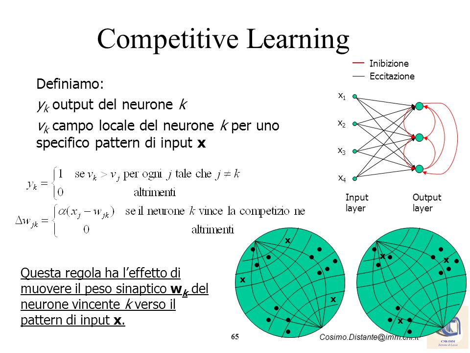 Competitive Learning Definiamo: yk output del neurone k