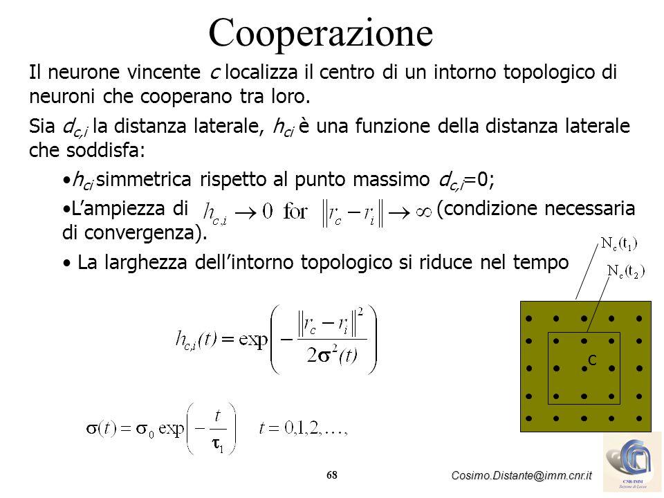 Cooperazione Il neurone vincente c localizza il centro di un intorno topologico di neuroni che cooperano tra loro.