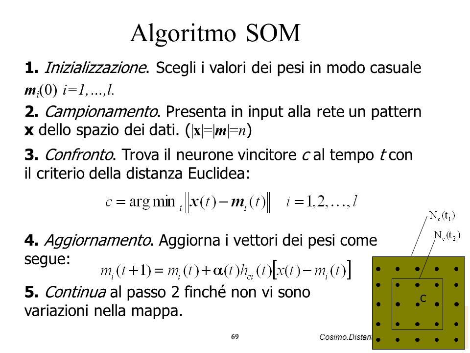 Algoritmo SOM 1. Inizializzazione. Scegli i valori dei pesi in modo casuale mi(0) i=1,…,l.