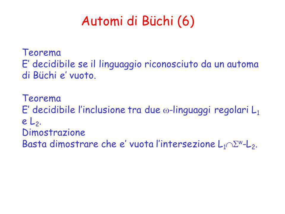 Automi di Büchi (6) Teorema