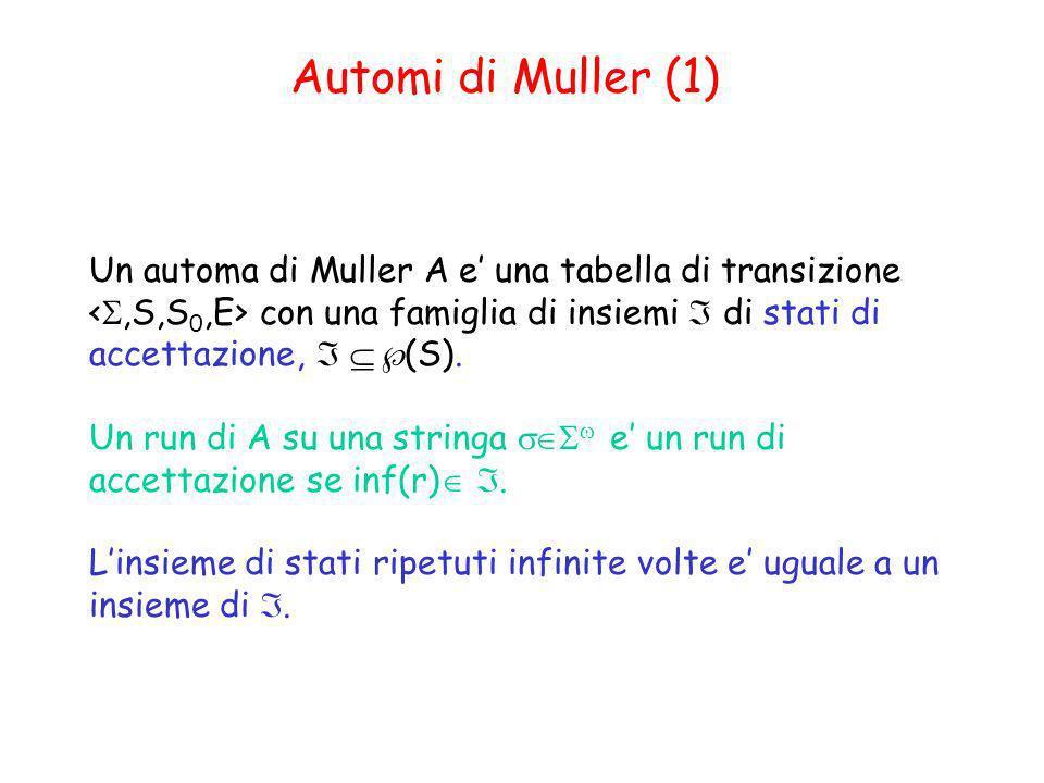 Automi di Muller (1) Un automa di Muller A e' una tabella di transizione <S,S,S0,E> con una famiglia di insiemi  di stati di accettazione,  (S).