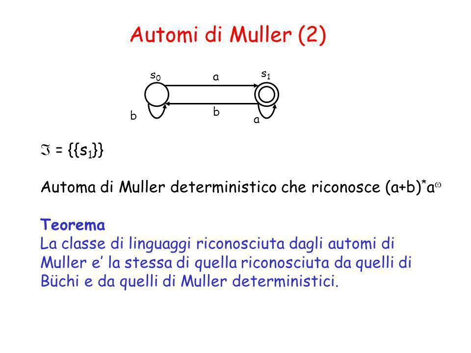 Automi di Muller (2)  = {{s1}}
