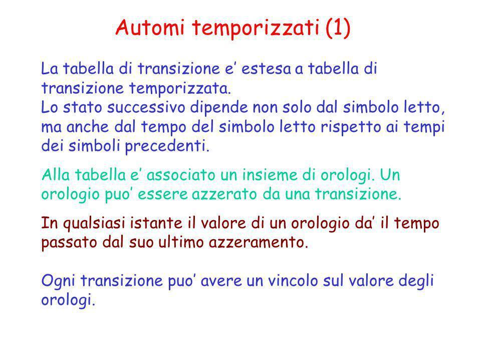 Automi temporizzati (1)