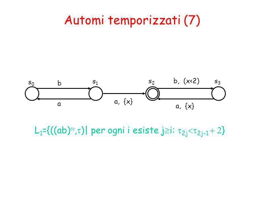 Automi temporizzati (7)