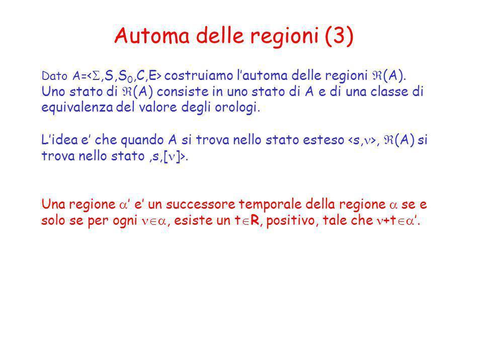 Automa delle regioni (3)