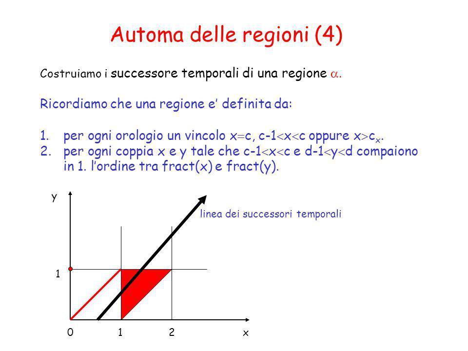 Automa delle regioni (4)