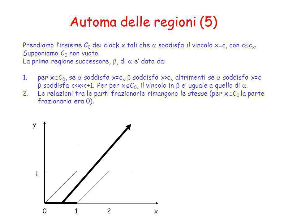 Automa delle regioni (5)