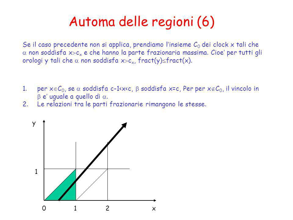 Automa delle regioni (6)