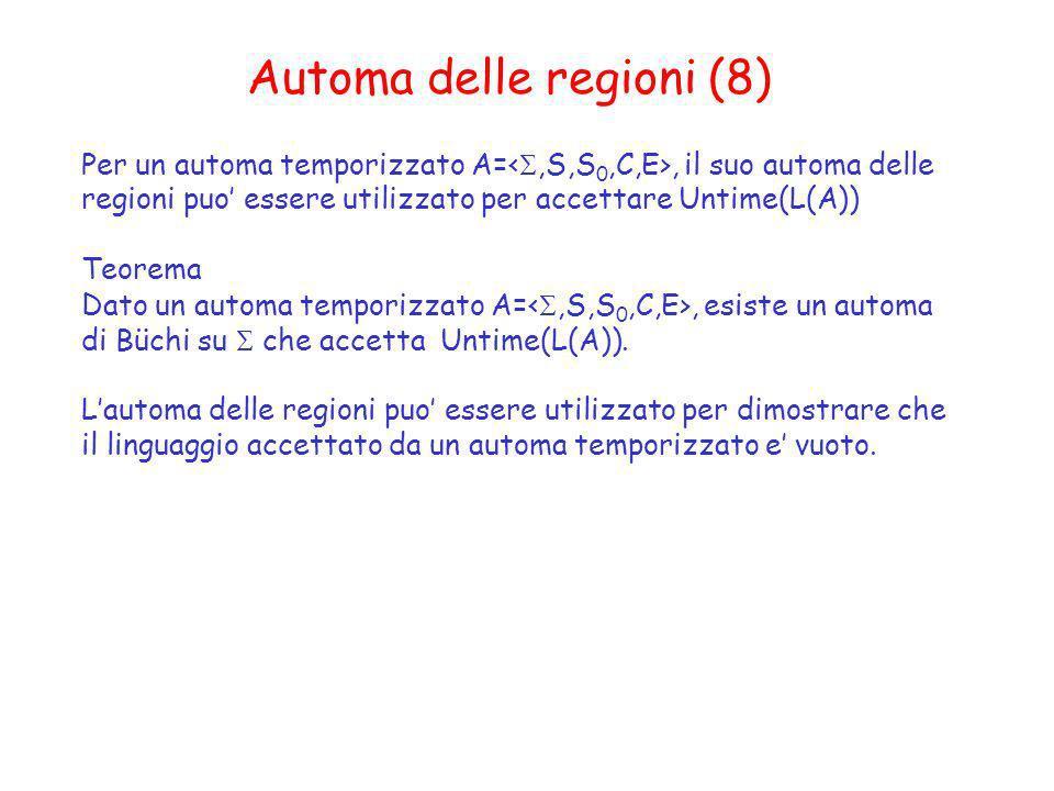 Automa delle regioni (8)