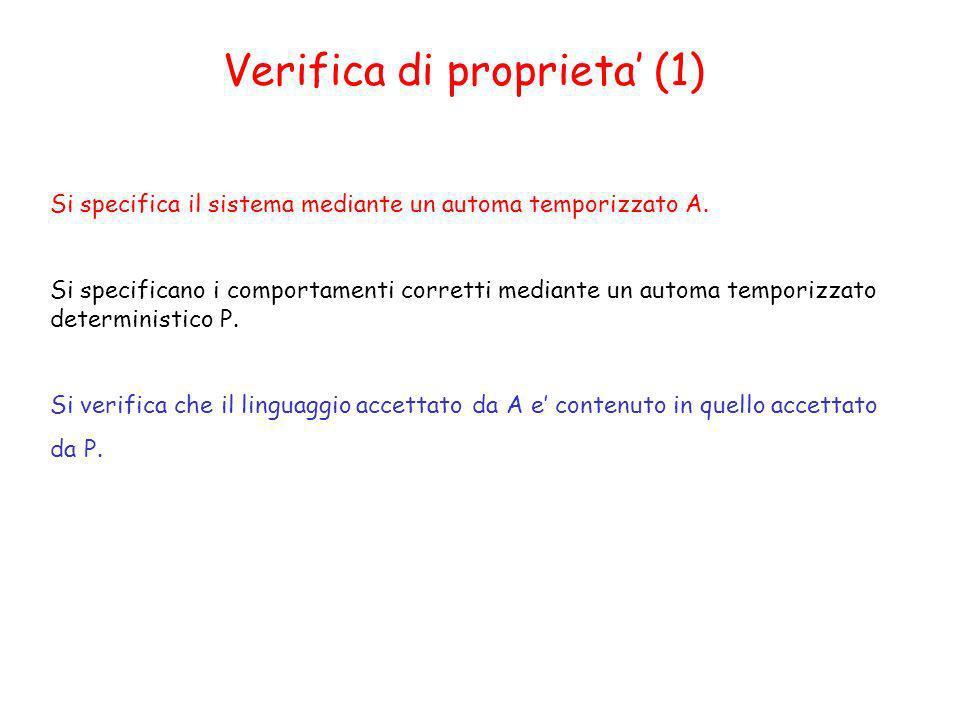 Verifica di proprieta' (1)