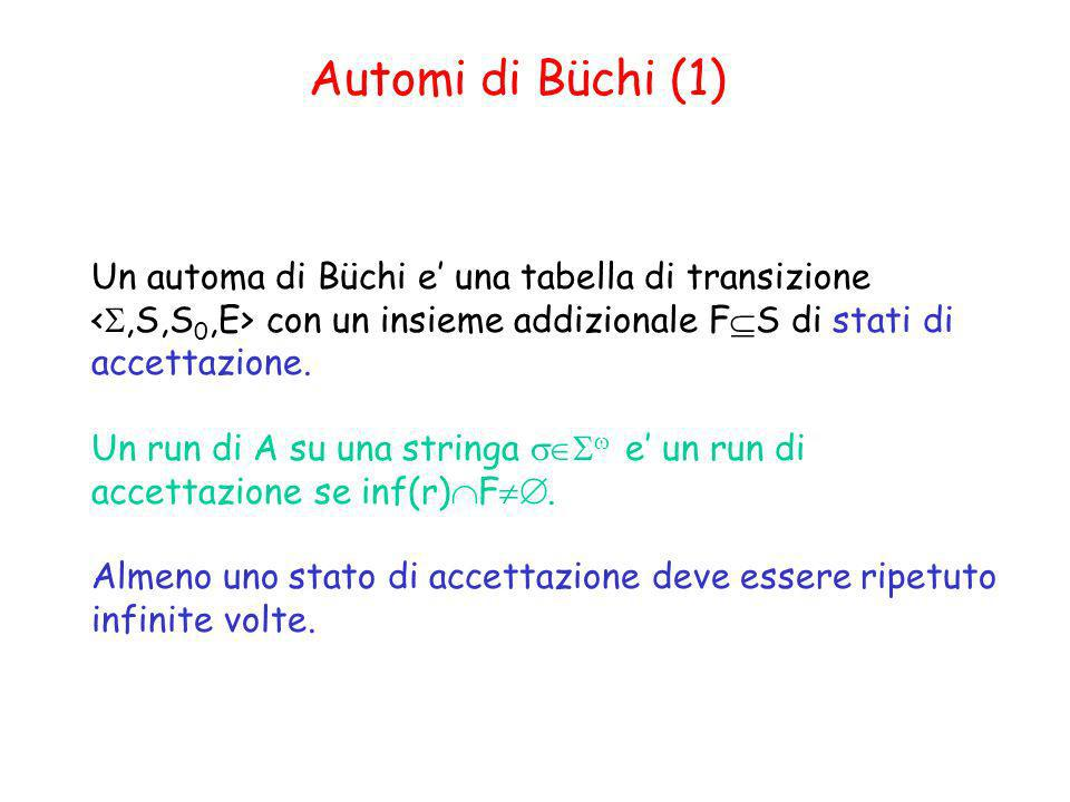 Automi di Büchi (1) Un automa di Büchi e' una tabella di transizione <S,S,S0,E> con un insieme addizionale FS di stati di accettazione.