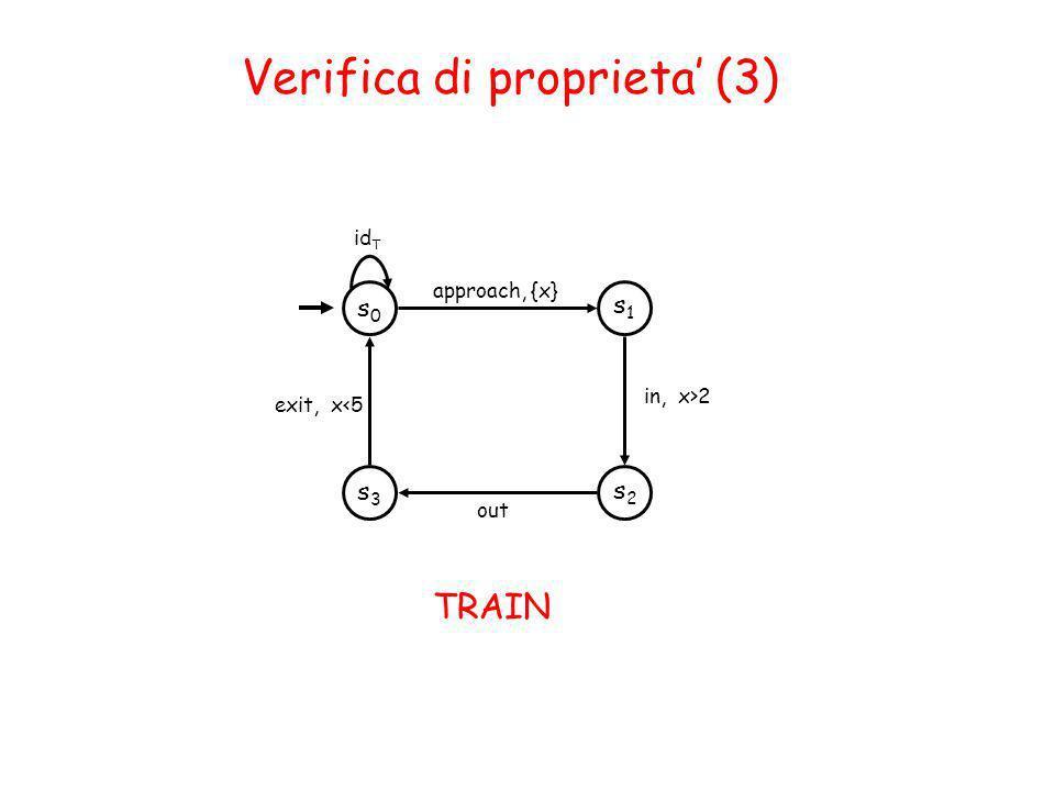 Verifica di proprieta' (3)