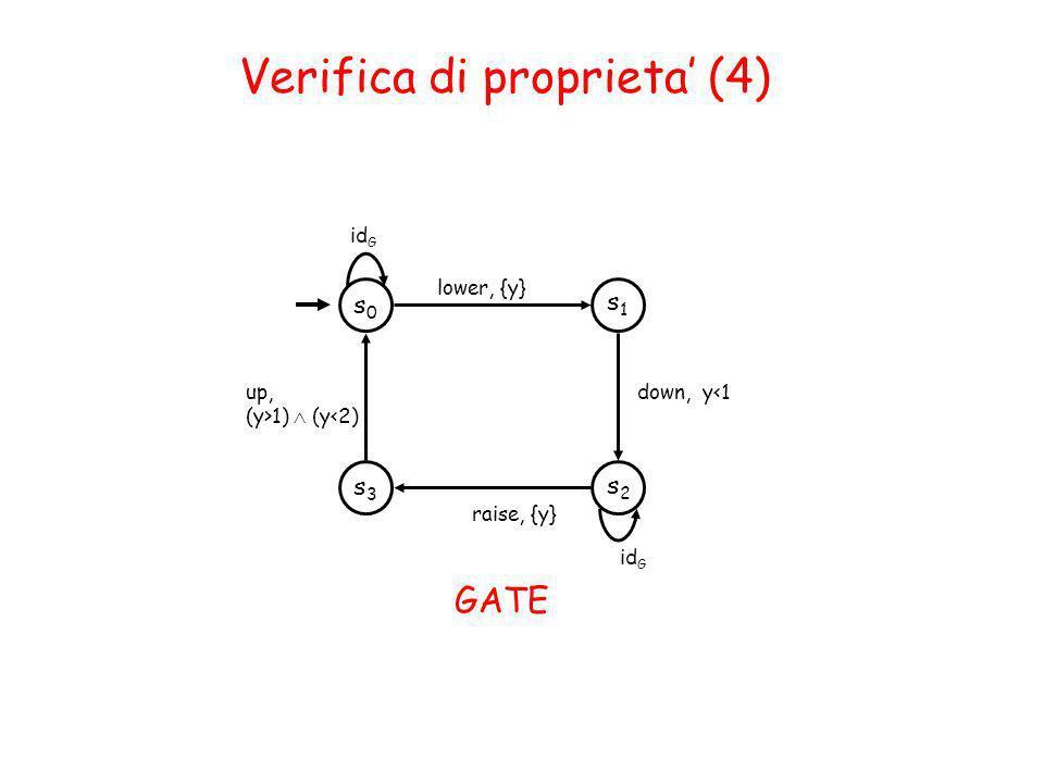 Verifica di proprieta' (4)