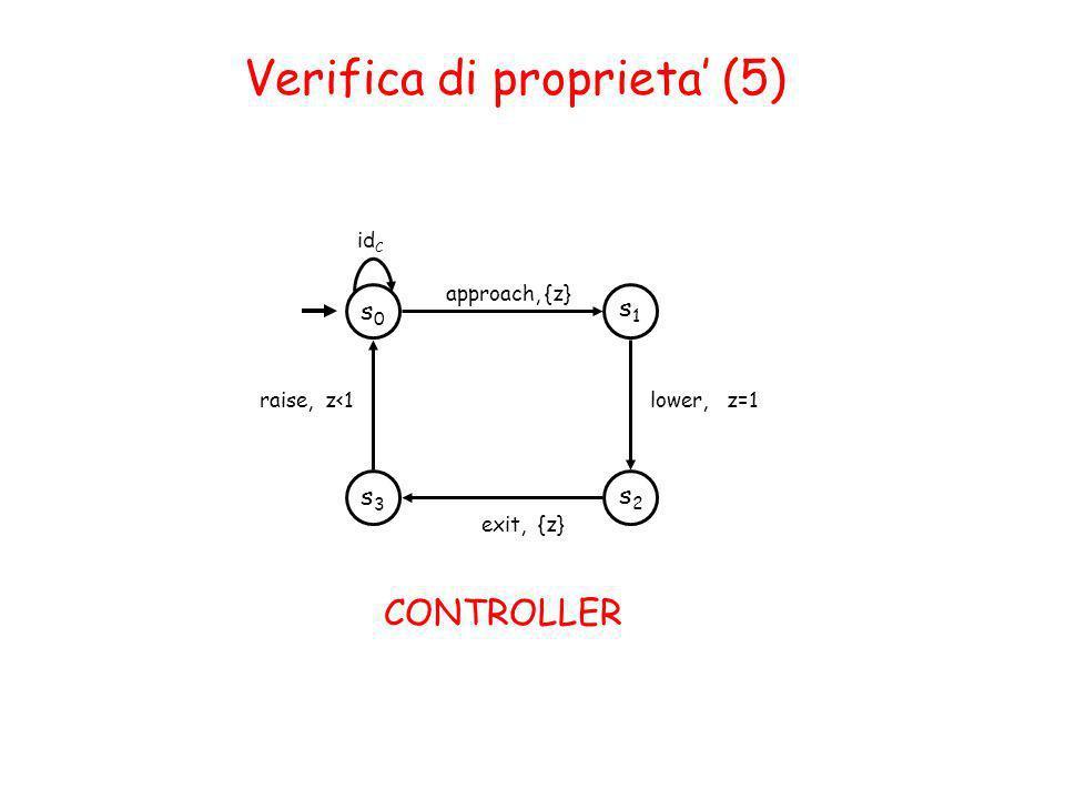 Verifica di proprieta' (5)