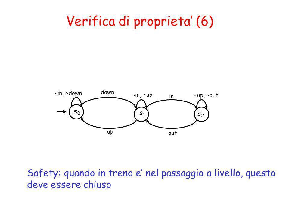 Verifica di proprieta' (6)