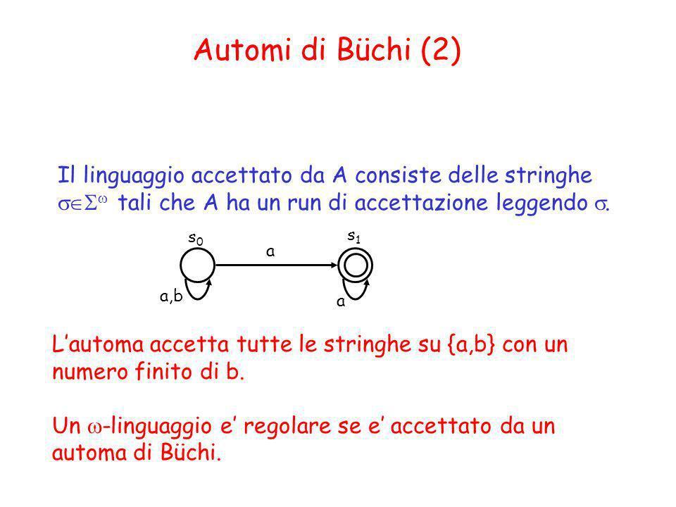 Automi di Büchi (2)Il linguaggio accettato da A consiste delle stringhe sSw tali che A ha un run di accettazione leggendo s.